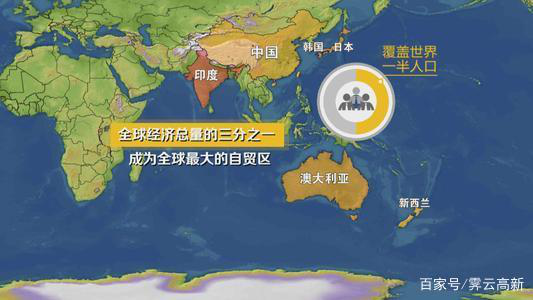RCEP贸易协定对旅行转换器行业的影响