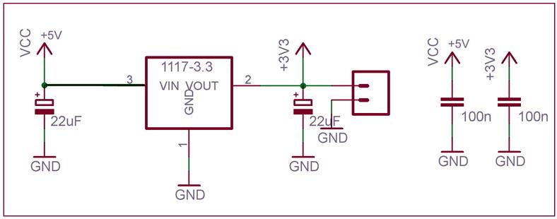 电源适配器分类