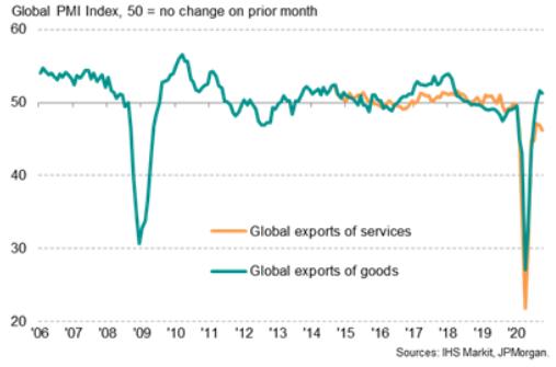 插头转换器在出口贸易中的发展