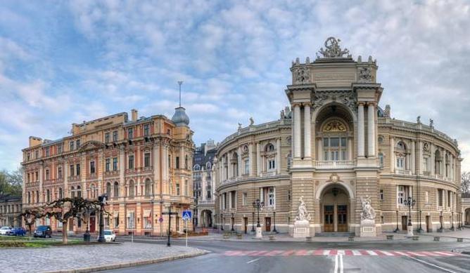 乌克兰旅游指南