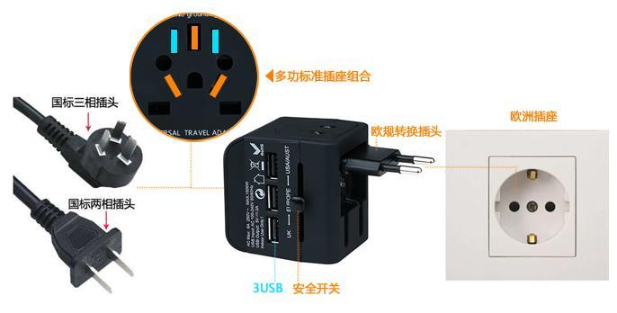 插头转换器的使用方法