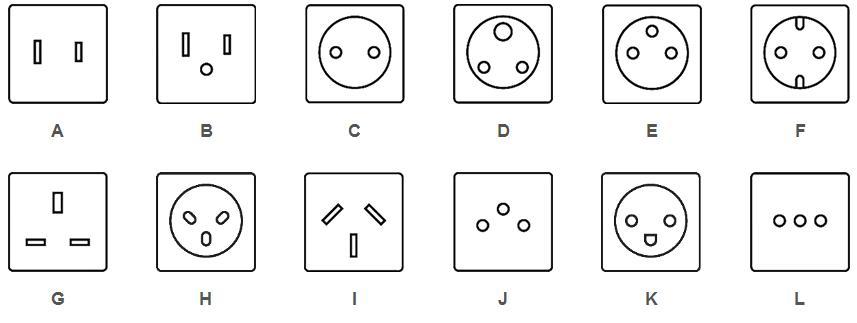 各国电源插座类型